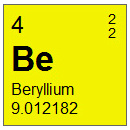 Beryllium (Be) Compounds