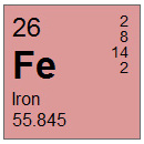 Iron (Fe) Compounds