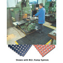 Cushion-Ease&amp;#174; Anti-Fatigue Mats