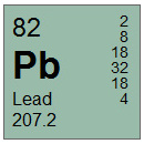 Lead (Pb) Compounds