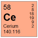 Cerium (Ce) Compounds