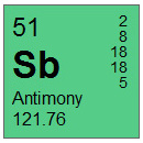 Antimony (Sb) Compounds