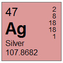Silver (Ag) Compounds