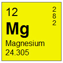 Magnesium (Mg) Compounds