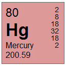 Mercury (Hg) Compounds