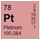 Platinum (Pt) Compounds