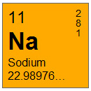 Sodium (Na) Compounds