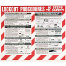 Lockout Signs/Labels/Tags