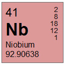 Niobium (Nb) Compounds
