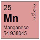 Manganese (Mn) Compounds