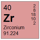 Zirconium (Zr) Compounds