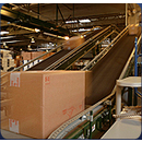 Contract Warehousing and Fulfillment Services