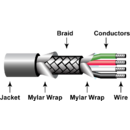 Custom Wire &amp; Cable