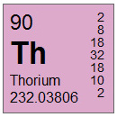 Thorium (Th) Compounds
