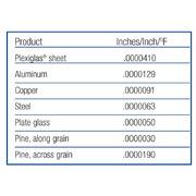 Item 1298 Acrylic Sheets Plexiglas 174 From Cope Plastics Inc