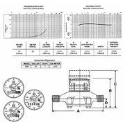 M25 BadgerMeter Recordall® Cold Water Bronze Disc Meters