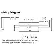F T Ballast Wiring Diagram on fluorescent lamp wiring diagram, 277 volt lighting diagram, easy 3 way switch diagram, f32t8 lamps,