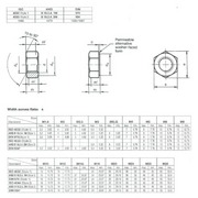 Request Custom Bolts from National Bolt & Nut Corp