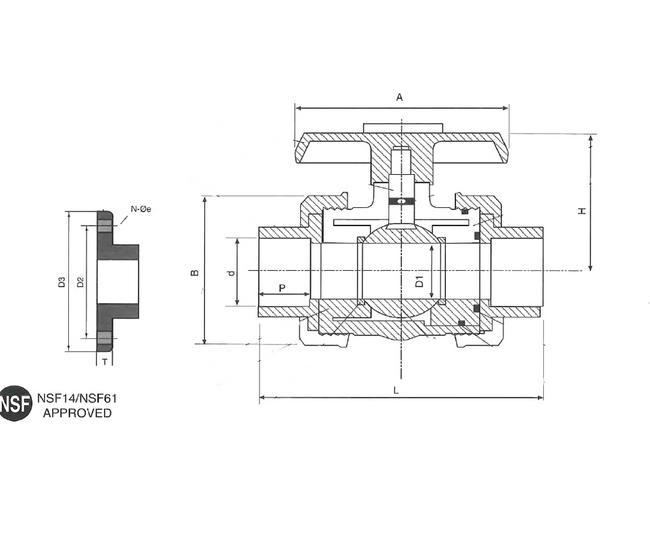 Ball Valves Products