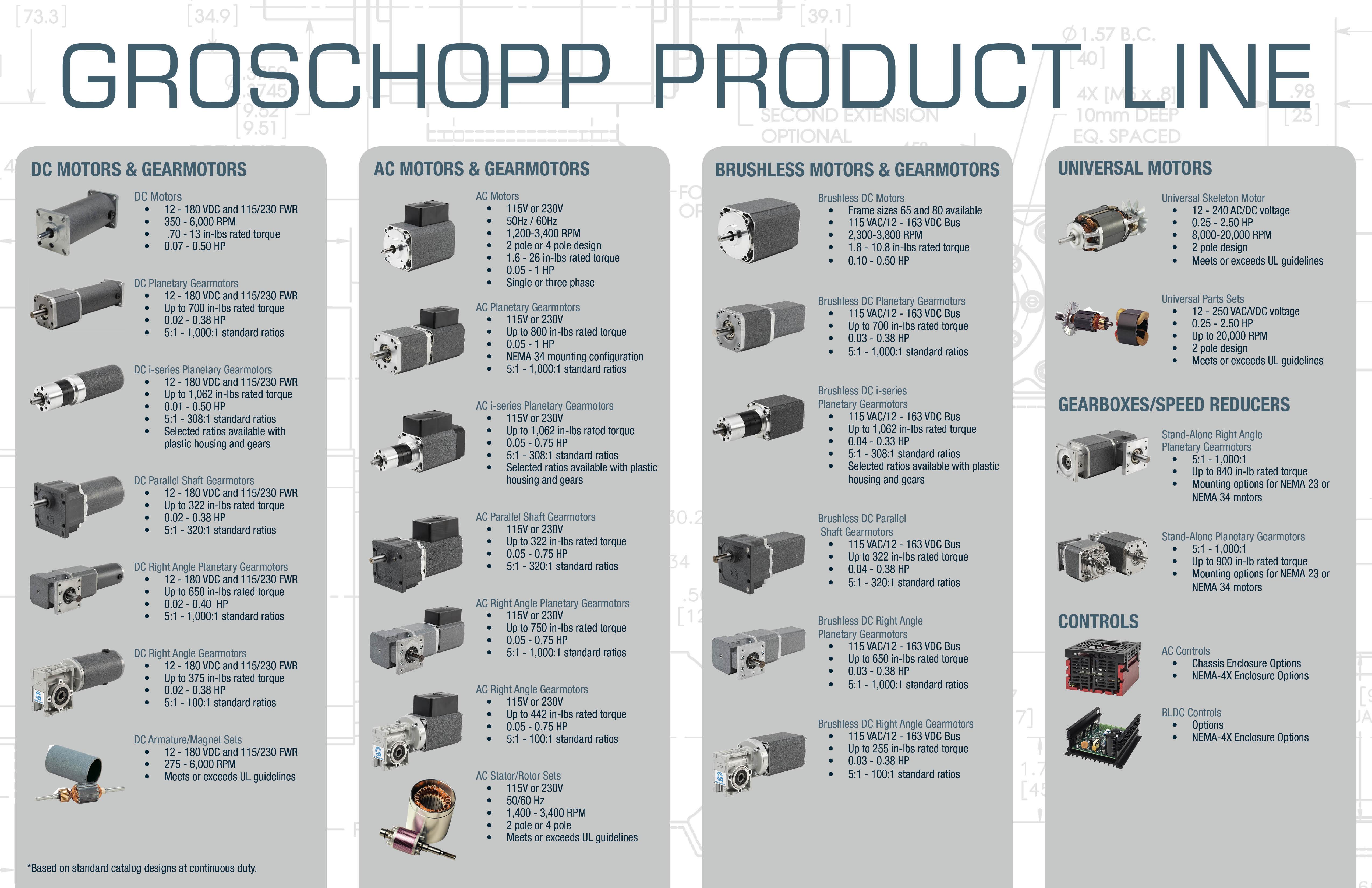groschopp inc sioux center iowa ia 51250 rh thomasnet com 3 Speed Electric Motor Wiring Diagram Emerson Electric Motor Wiring Schematic