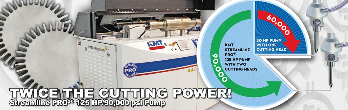 KMT Waterjet Systems Baxter Springs, Kansas, KS 66713