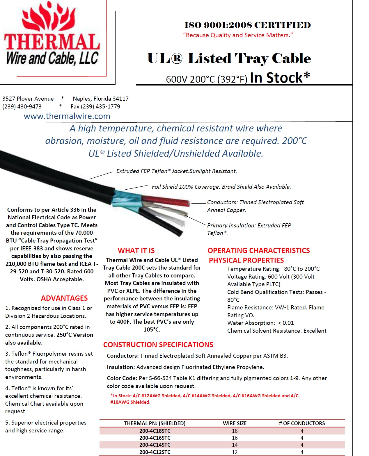 Thermal Wire & Cable Corp. Naples, Florida, FL 34117-8408