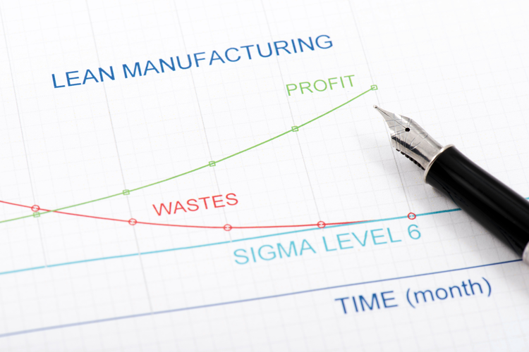 8 Types of Waste in Lean Manufacturing