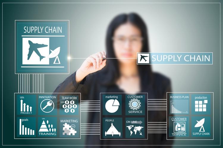 Supply Management vs. Supply Chain Management