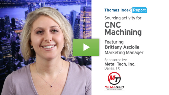 Thomas Index Report with Brittany Asciolla