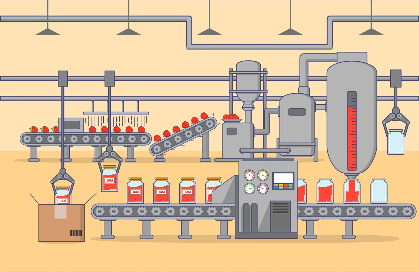 Overview of Food Processing Equipment - Types, Applications