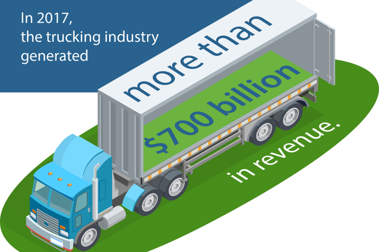 Trucking USA: Key Trends and Future Outlooks for the