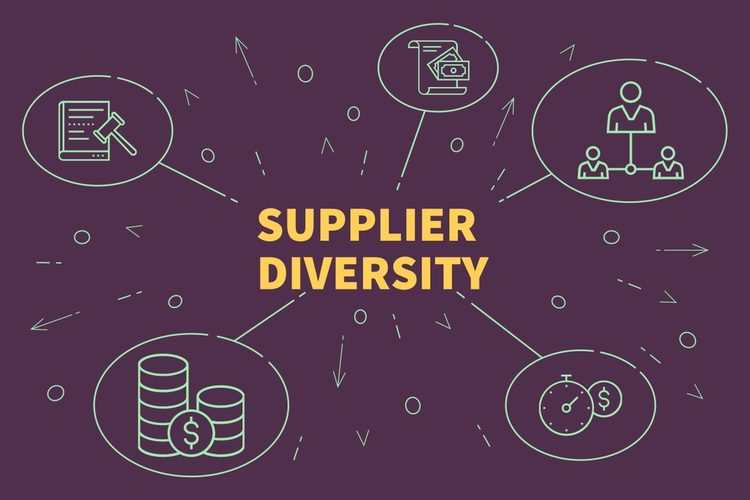 Supplier diversity graphic.