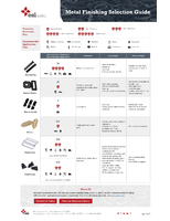 Metal Finishing Selection Guide