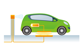 Wireless Charging Could Change the Automotive Landscape