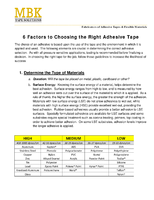 Six Factors to Choosing the Right Adhesive Tape
